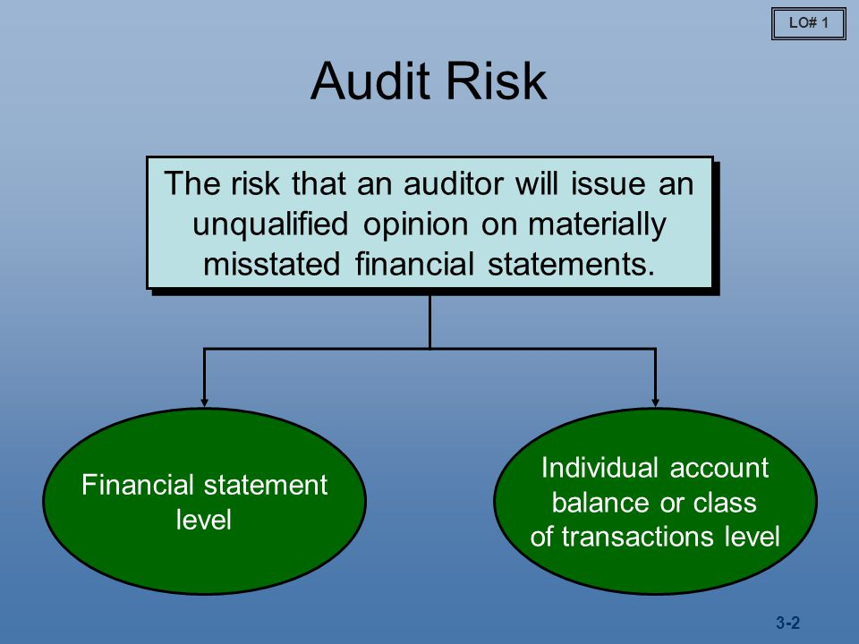 "auditing materiality inc Abusing the concept of ""audit materiality"" to manage earnings to meet important  earnings targets  trust and private enterprise: the conference board inc."