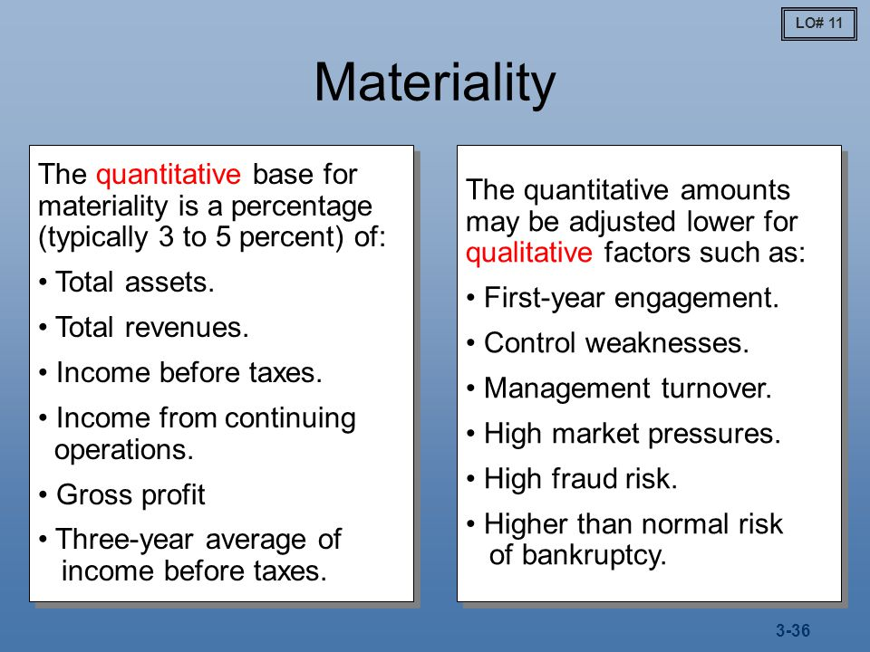 determination of planning materiality and tolerable misstatement Materiality in the identification and evaluation of misstatements 1  the initial determination of materiality for the financial statements as a whole, when.