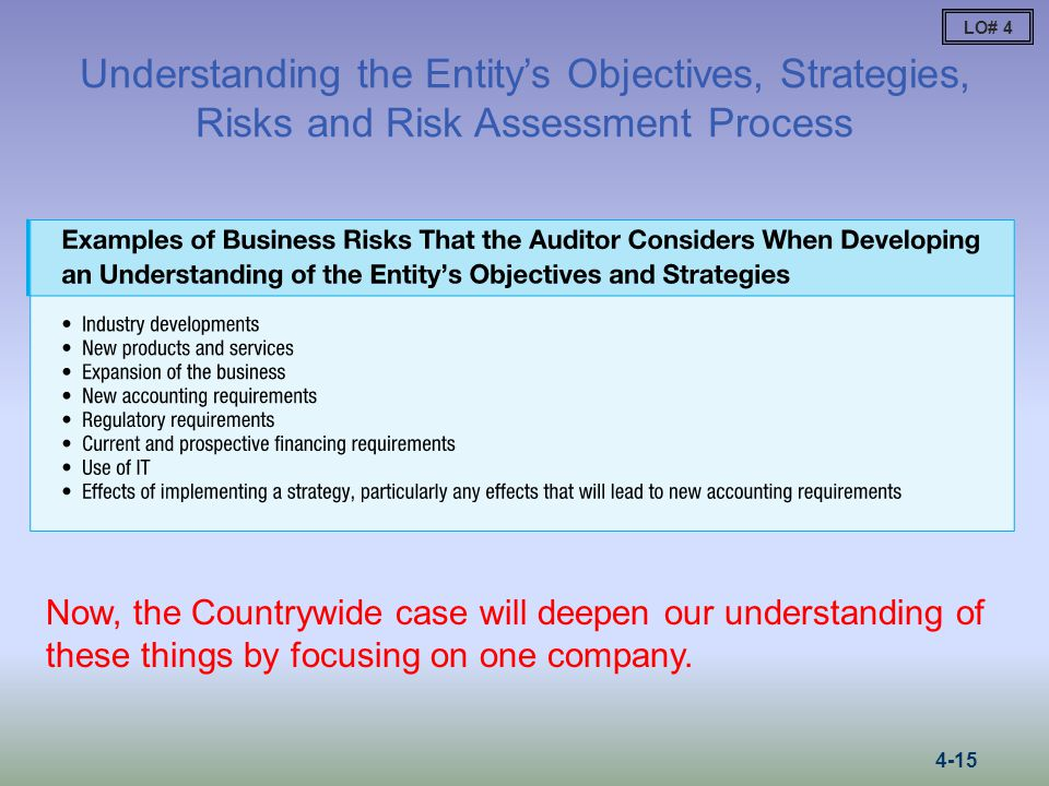 LO# 4 Understanding The Entityu0027s Objectives, Strategies, Risks And Risk  Assessment Process.