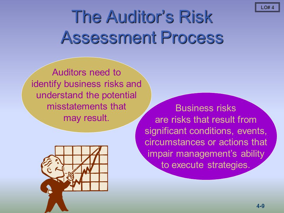 Chapter  Risk Assessment  Ppt Video Online Download