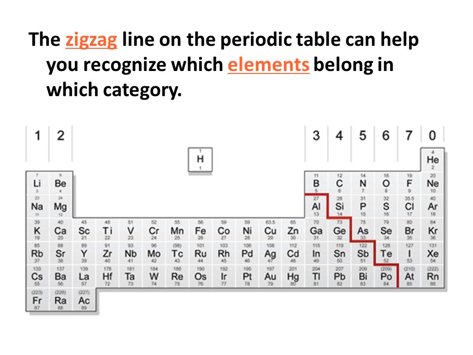 Periodic table of the elements ppt video online download 4 the zigzag line on the periodic table can help you recognize which elements belong in which category urtaz Choice Image