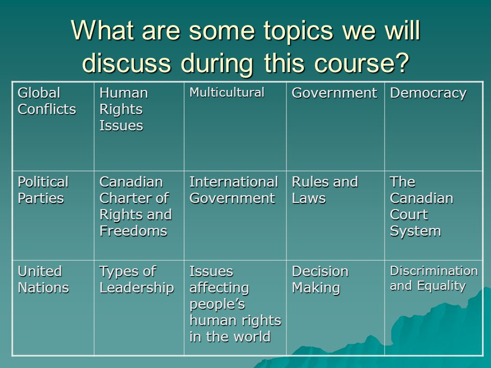 What are some topics we will discuss during this course