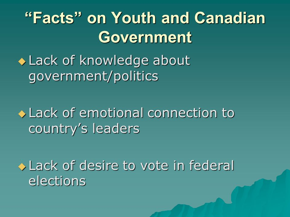 Facts on Youth and Canadian Government