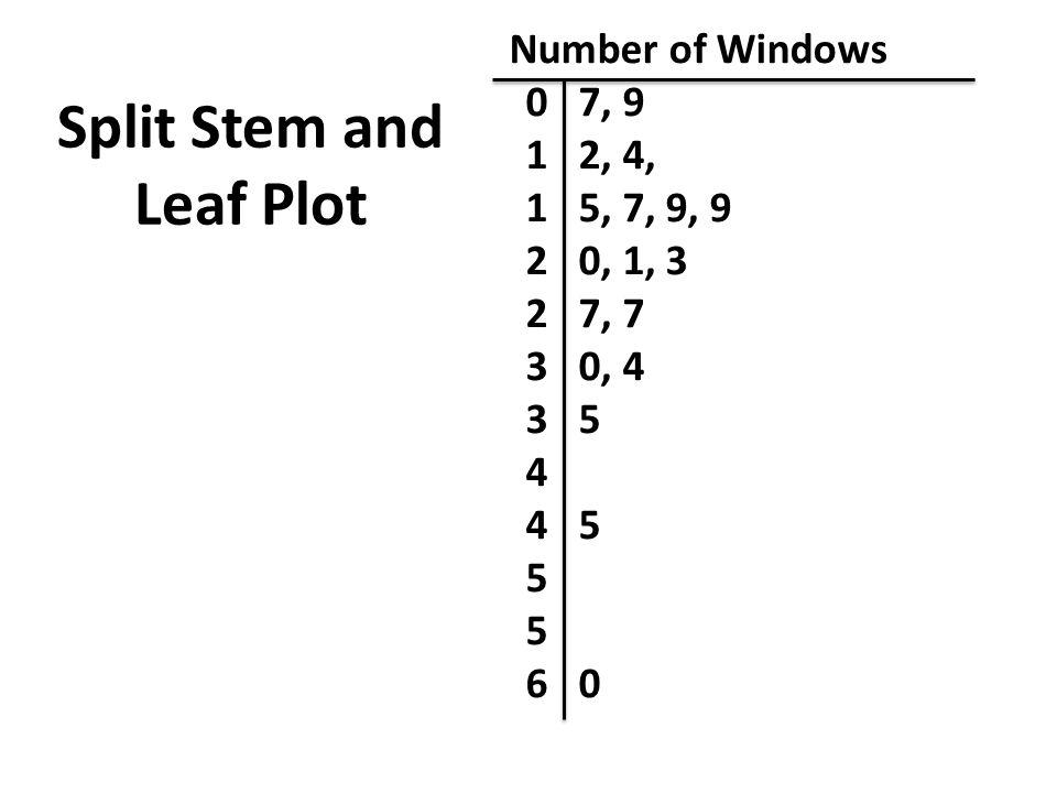 Stem and leaf plot excel idealstalist stem and leaf plot excel graphing examples categorical variables ppt download stem and leaf plot excel ccuart Gallery