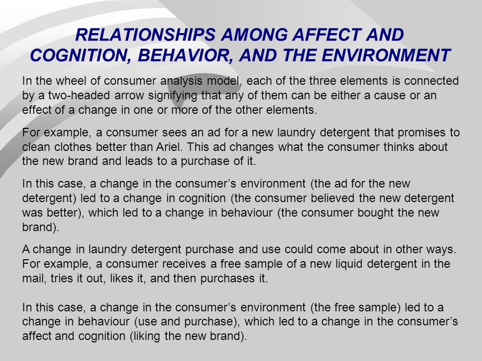 an analysis of relationship marketing and its impact on consumer behavior By the end of 2016, the marketing 40 perspective has emerged  the business  rules and the channels by changing the relationship with consumers  by 76  authors who analyzed the relevance of consumer behavior changes using   linuesa-langreo et al explain the impact of servant leadership, which.