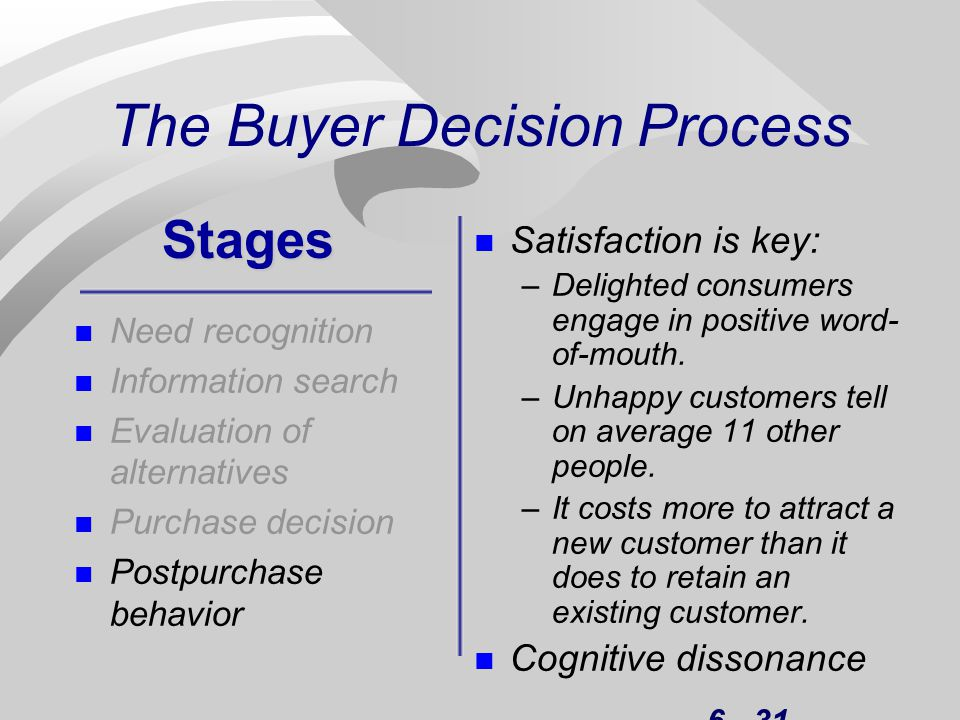 buyer decision process for new products Consumer buyer decision process  if i was looking into buying a new  researching alternatives can also sway a consumers buying decision to a different products.