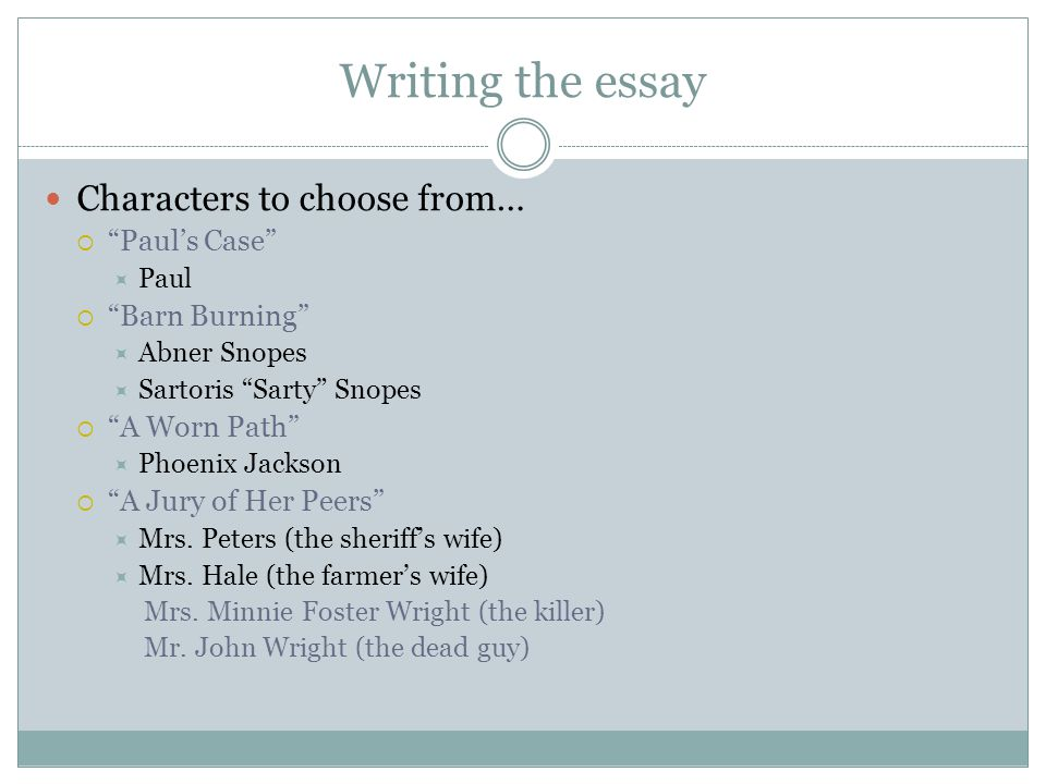 Character Analysis Essay writing. - ppt download
