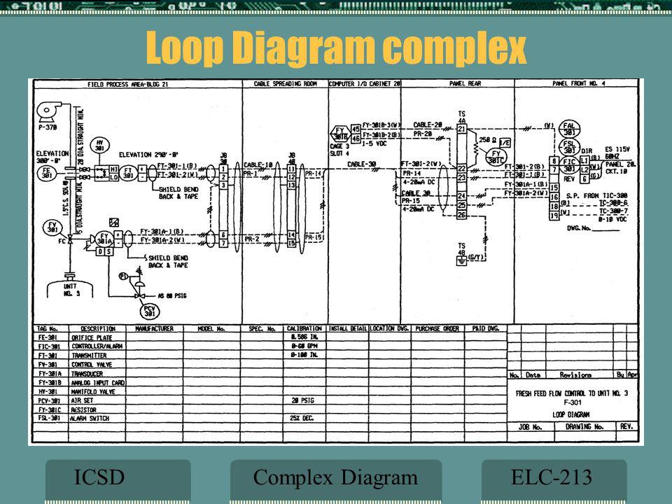 presentation by clifford t. johnson, pe, control systems ... elc diagram