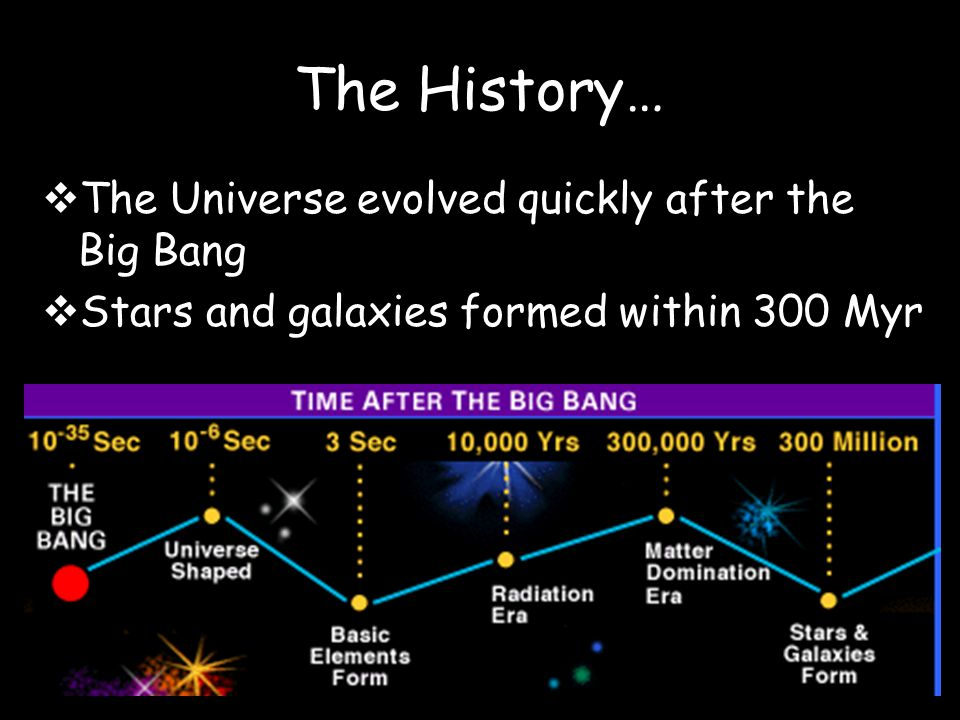 evolution of the universe essay Definitions of the creation model and the evolution model the scientific model of creation, in summary, includes the scientific evidence for a sudden creation of complex and diversified kinds of life, with systematic gaps persisting between different kinds and with genetic variation occurring within each kind since that time.
