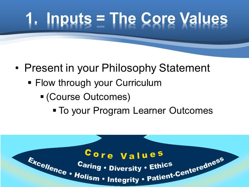 1. Inputs = The Core Values