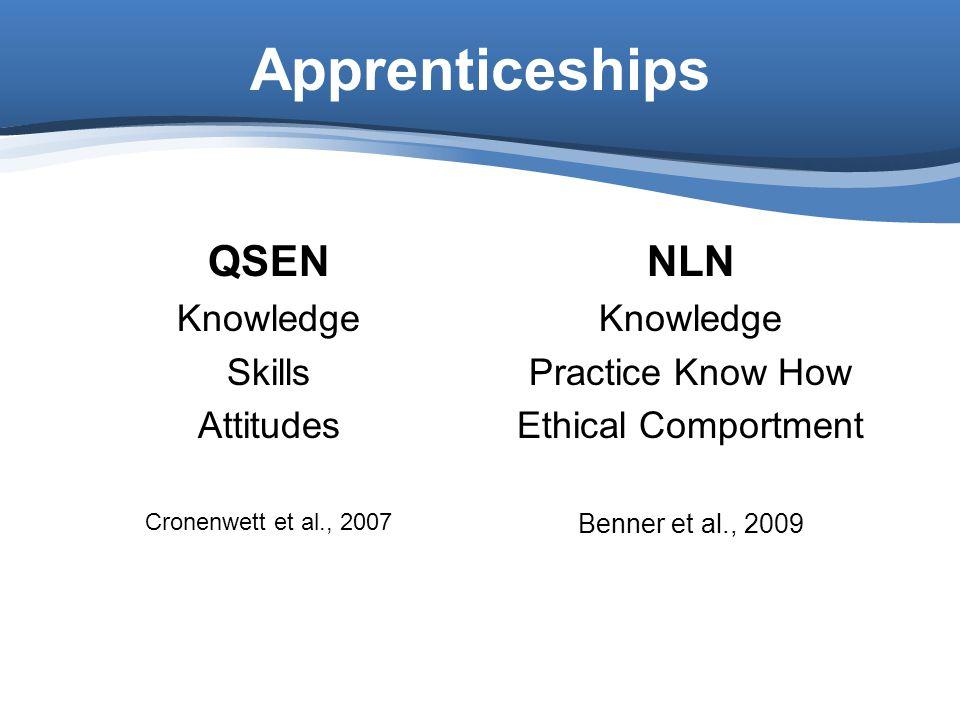 Apprenticeships QSEN NLN Knowledge Skills Practice Know How Attitudes
