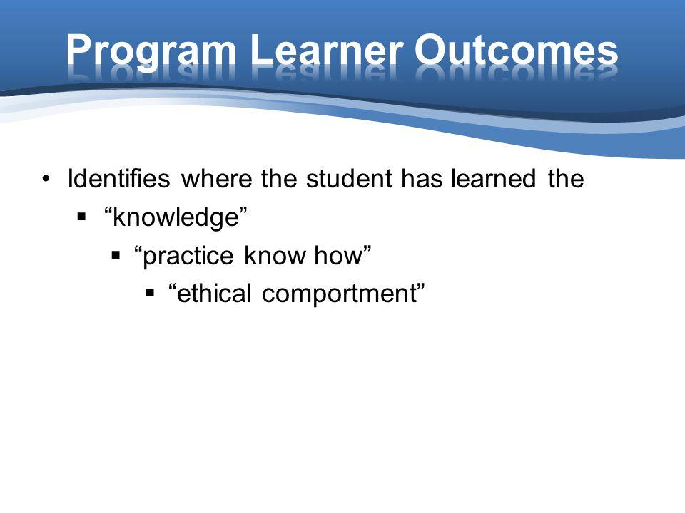 Program Learner Outcomes