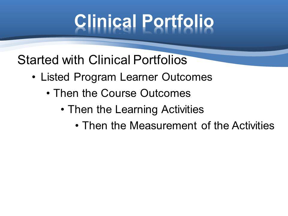 Clinical Portfolio Started with Clinical Portfolios