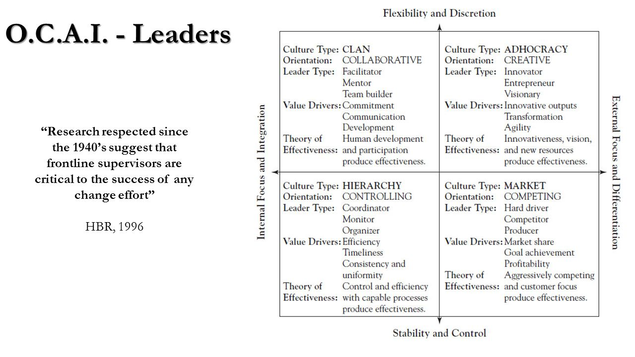 macbeths transformation from a respected leader Transformational leaders, bass suggested, garner trust, respect, and admiration from their followers components bass also suggested that there were four different components of.