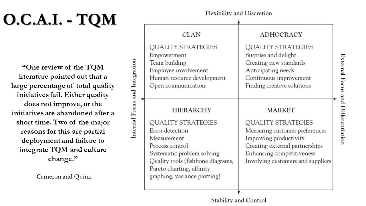 total quality management a literature review