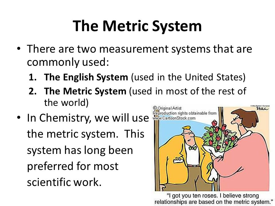 a description of the metric system also known as the system internationale The revised system was called the international system of units (which is often  written si for short) the definition of si also included rules for.