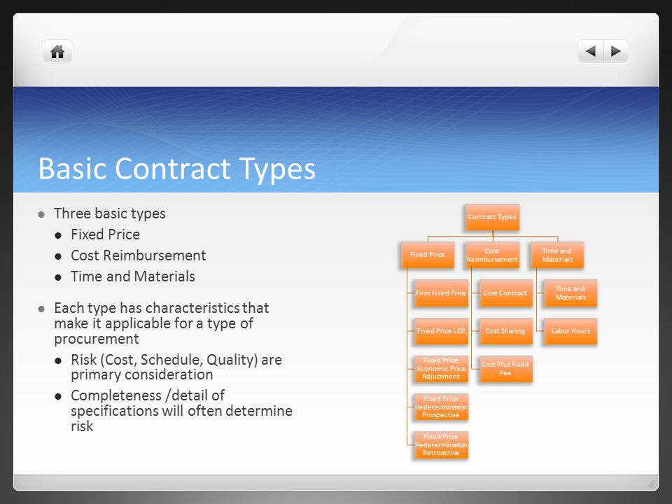Contract Type Selection Don Shannon Ppt Video Online