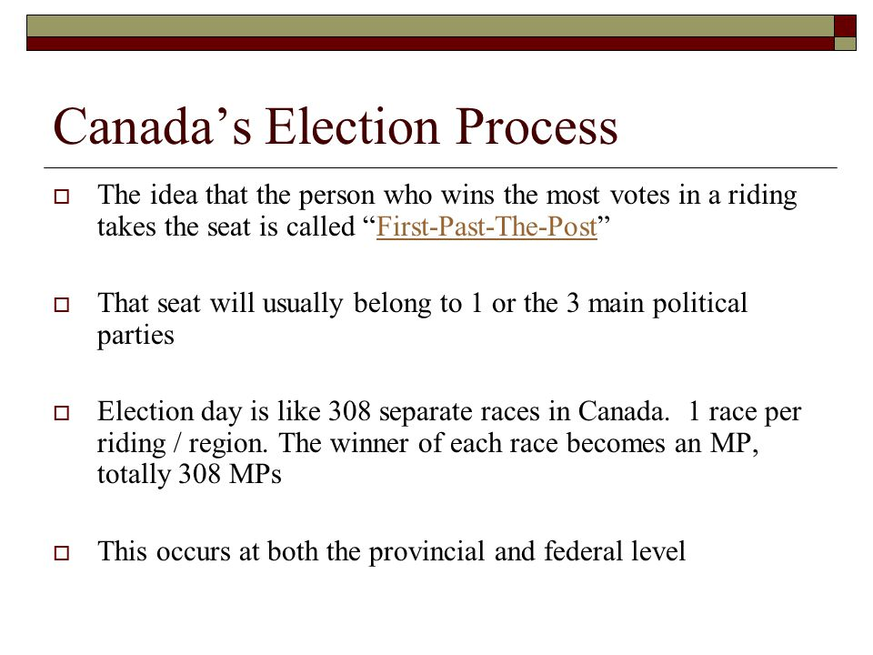 Canada's Election Process