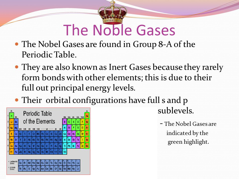 Periodic Table where are the noble gases on the periodic table located : Molly Devine Honors Chemistry Block 2 - ppt video online download
