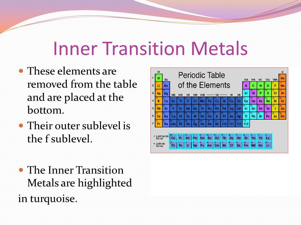 Inner transition metals idealstalist inner transition metals urtaz Images