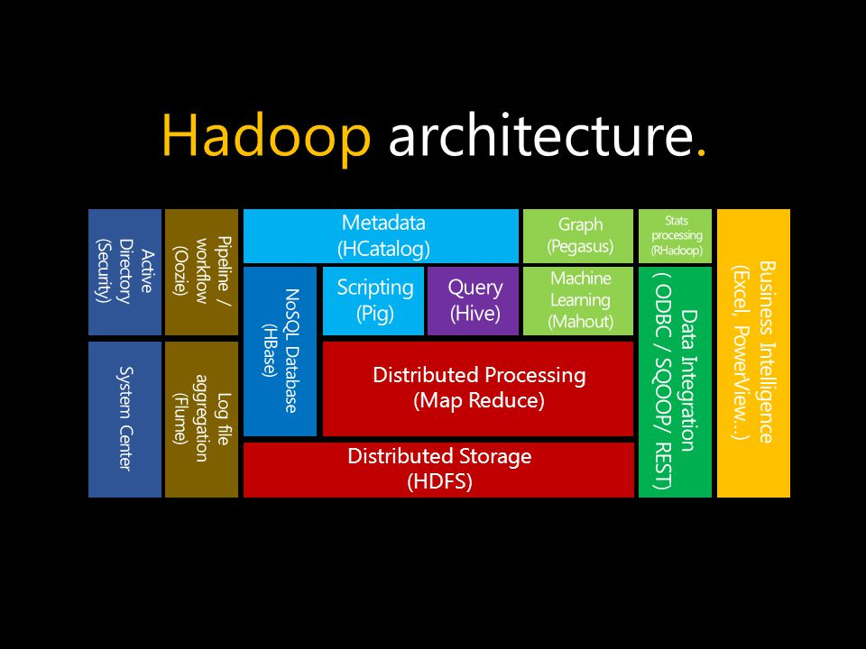 learning hadoop 2 pdf download