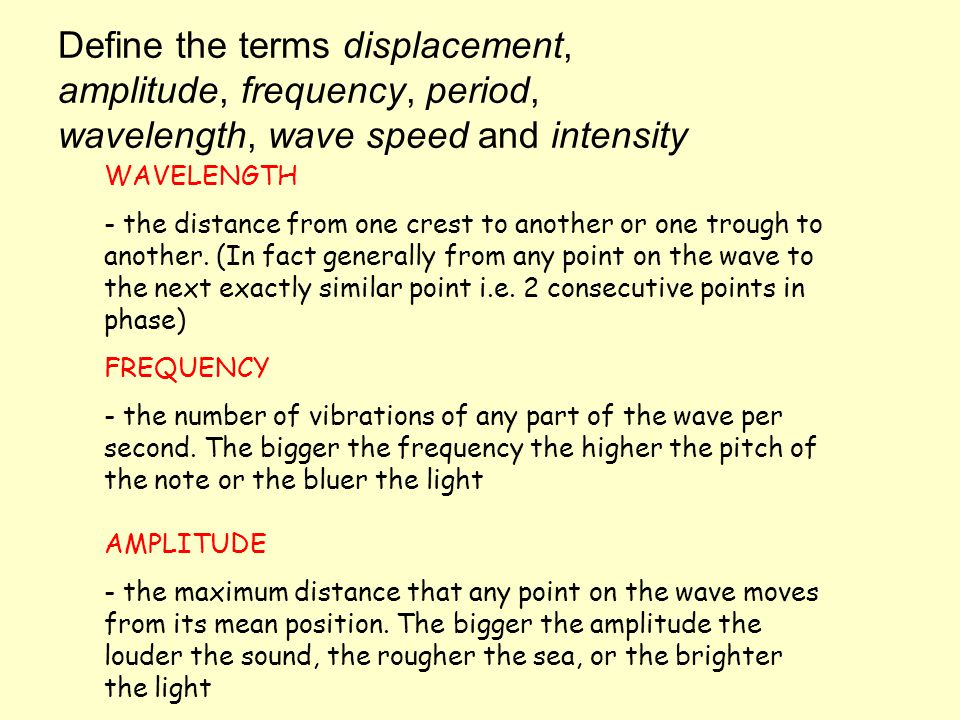 define frequency time period and amplitude relationship