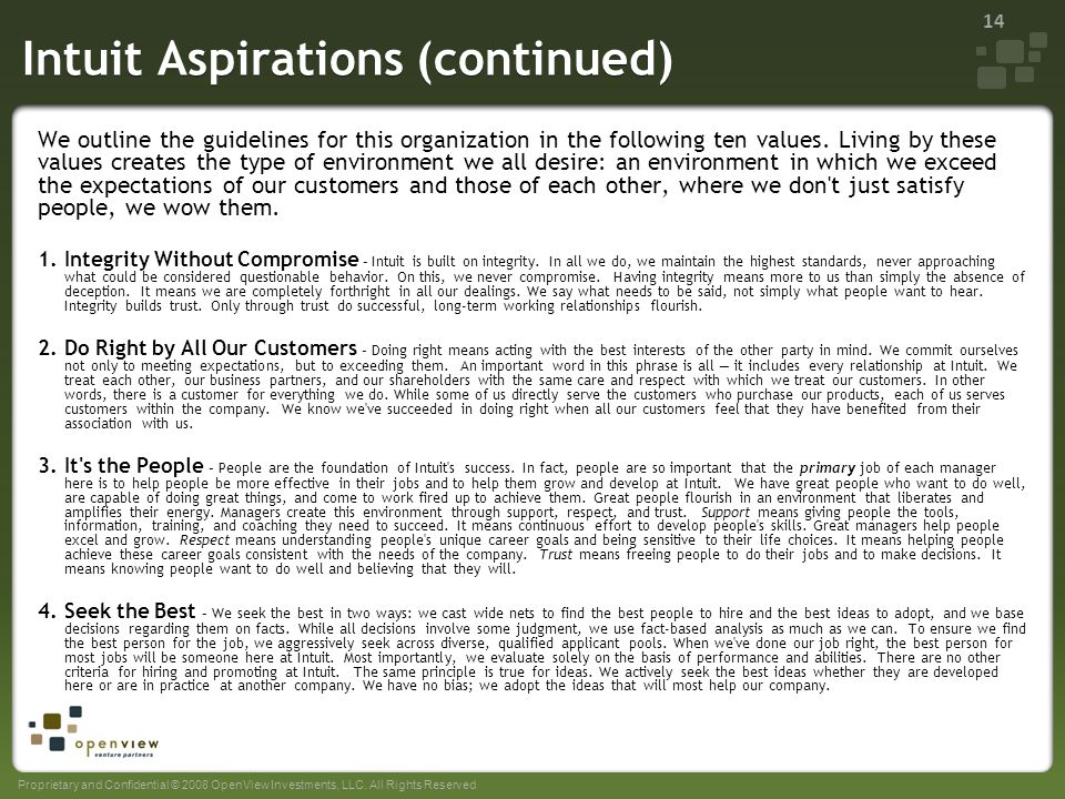 sample aspiration statements of top technology companies