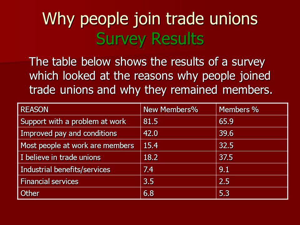 what unions do and why employees join the unions A trade union or trades union, also called a labour union (canada) or labor union  (us), is an  the origins of trade unions can be traced back to 18th century  britain, where the rapid expansion of industrial  shop (uk) employs non-union  workers as well, but sets a time limit within which new employees must join a  union.