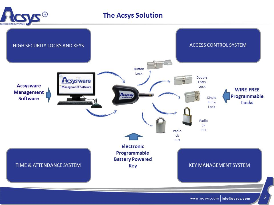 Access Control Solution For Transportation And Logistics. Online Religion Degrees Make Digital Signature. California Family Lawyer Schools In Tennessee. Get A Bachelors Degree Online. Adoption Agencies Los Angeles. Social Media Advertising Platforms. Is Geothermal Renewable Green Bay Self Storage. Dahl Plumbing Palo Alto Locksmith In St Louis. Isp Monitoring Software Body Soap For Dry Skin