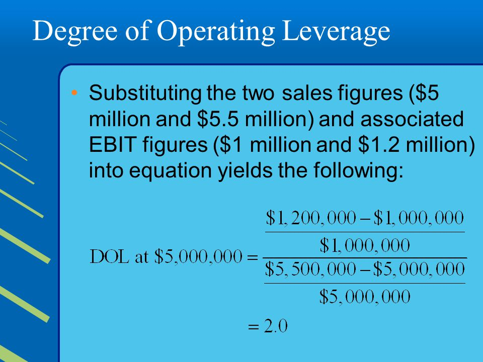 the degree of operating leverage essay Operating leverage operating leverage can be measured if the breakdown of fixed cost and variable cost in a company's operating structure is known.