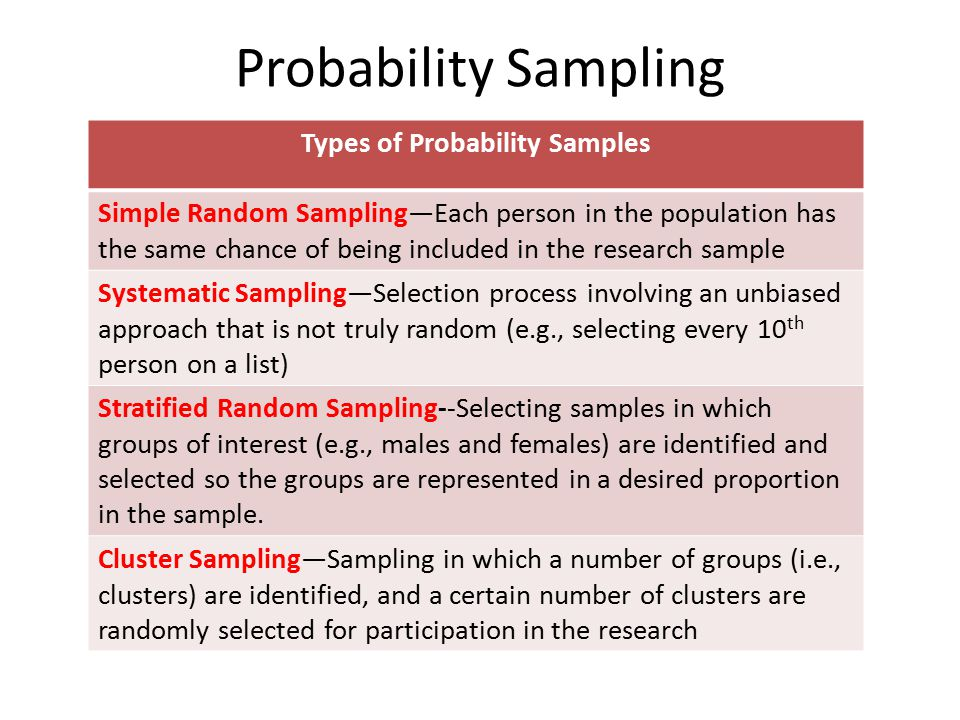 "systematic sampling in research 16 systematic sampling   assures us that we are choosing a ""good"" sample for  the study we want to make 11 reasons to use sampling previous."