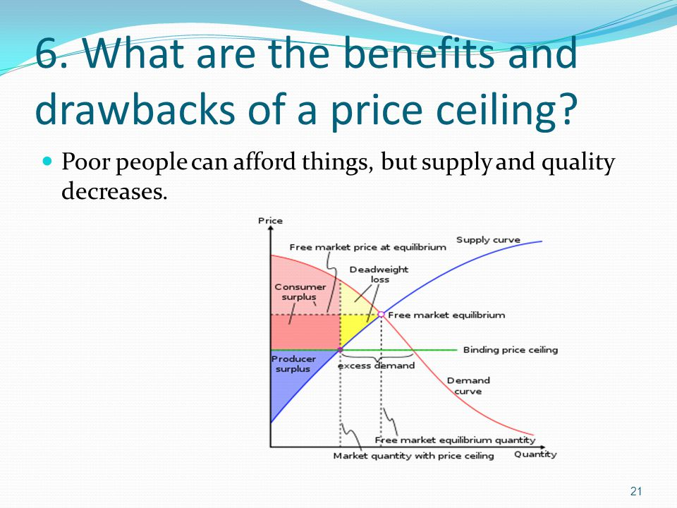 Attractive What Are The Benefits And Drawbacks Of A Price Ceiling