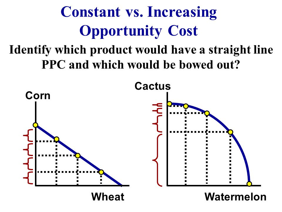 Constant vs. Increasing Opportunity Cost