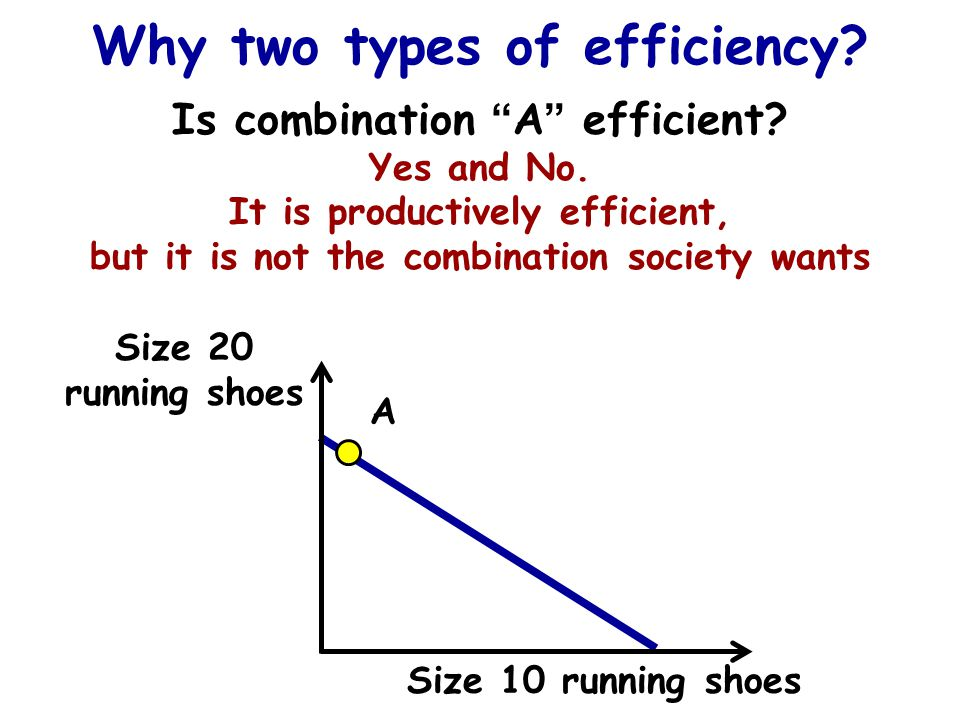 Why two types of efficiency