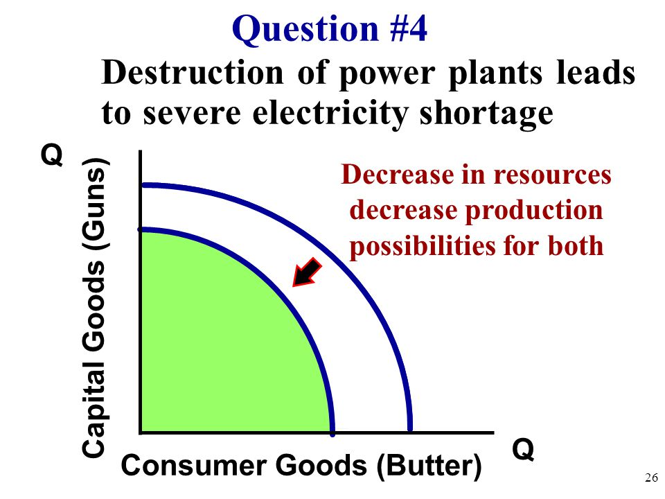 Question #4 Destruction of power plants leads to severe electricity shortage. Q. Decrease in resources decrease production possibilities for both.
