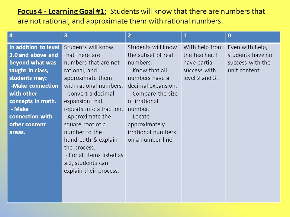Focus 4 - Learning Goal #1: Students will know that there are numbers that are not rational, and approximate them with rational numbers.