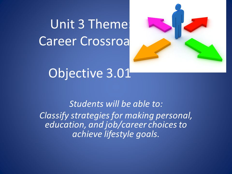 educational career objectives essay