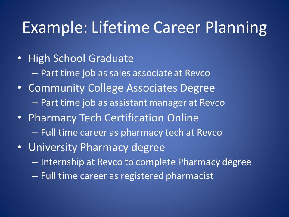 good full time jobs for highschool graduates