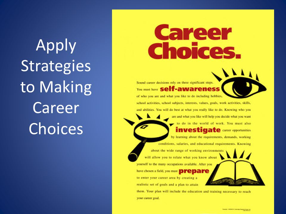 Apply Strategies to Making Career Choices