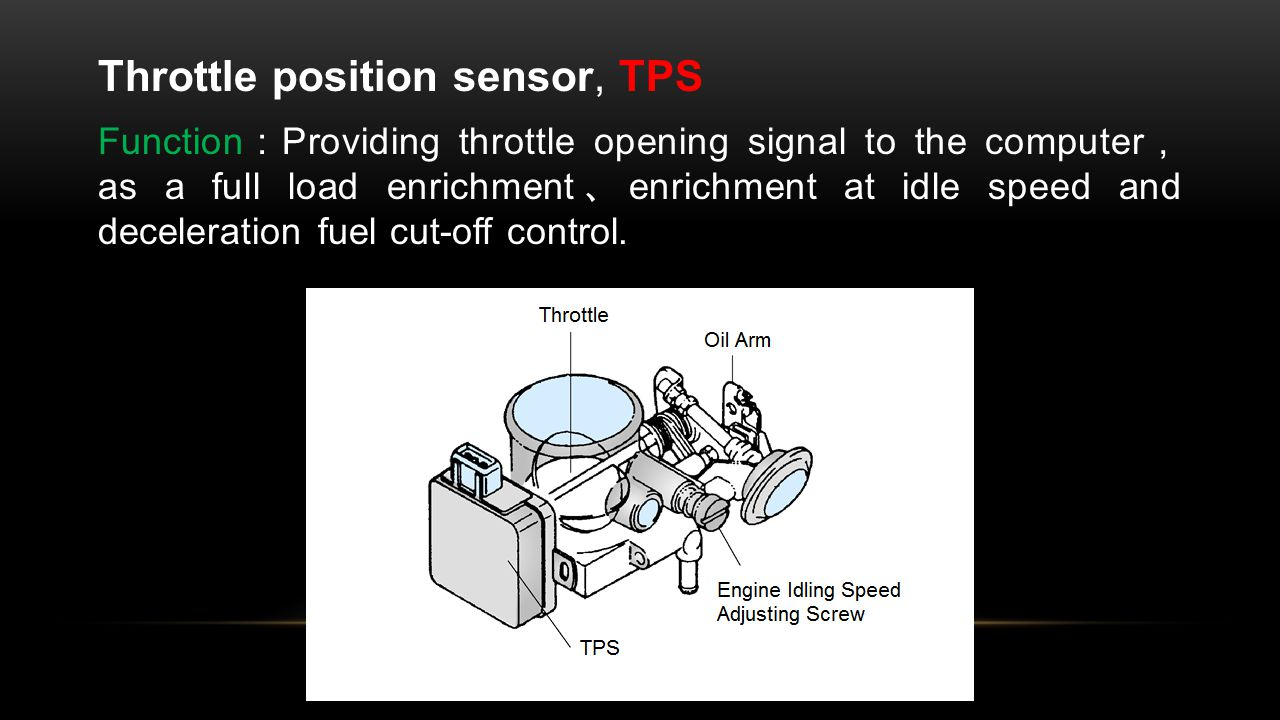 how to test a throttle position sensor enduring automotive