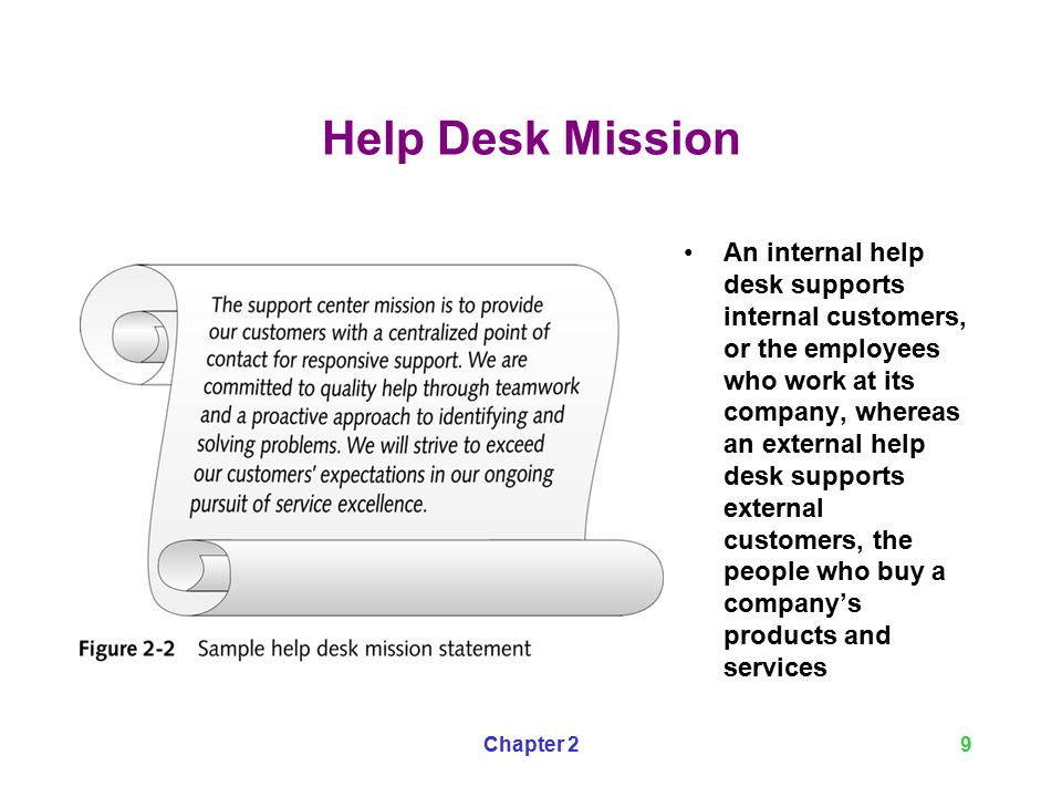 Help Desk Mission Statement Examples Image Collections Example