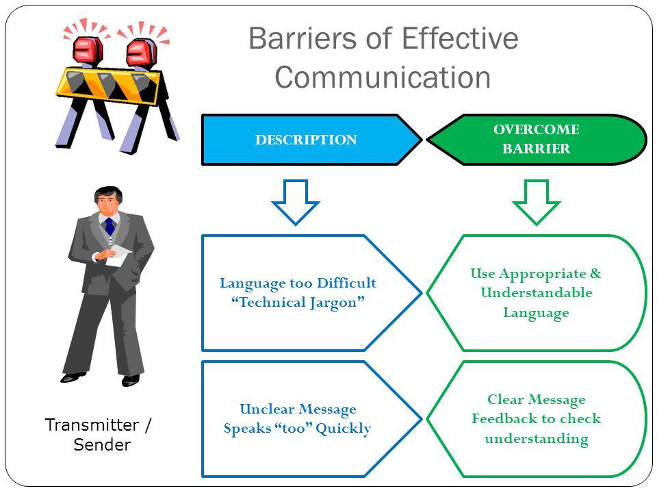 the different barriers in effective communication 32 identify barriers to effective communication speaking a different language : when someone speaks a different language or uses sign language, they may not be able to understand what the other person is trying to say.
