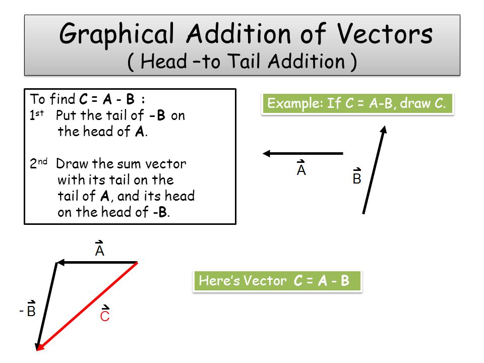 Starter If the height is 10m and the angle is 30 degrees, - ppt download