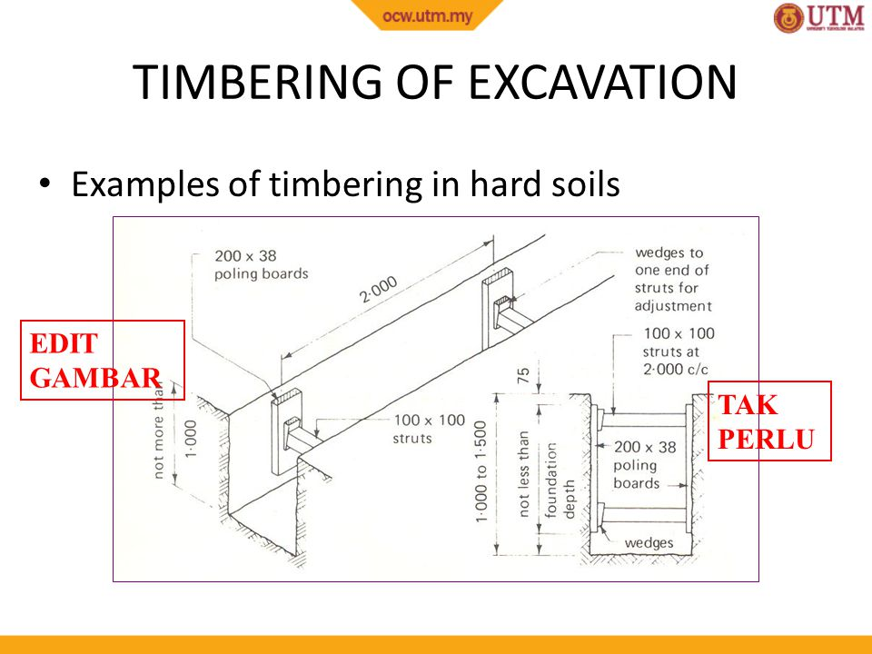 Excavation barriers and timbering ppt video online download for Soil is an example of