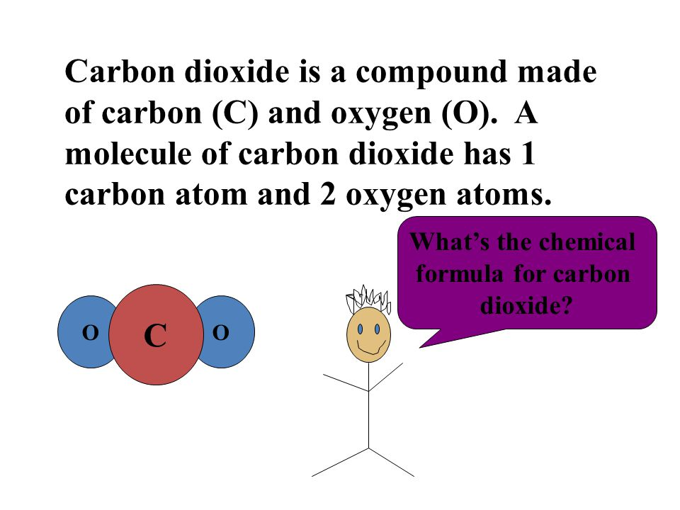 how to make oxygen from carbon dioxide