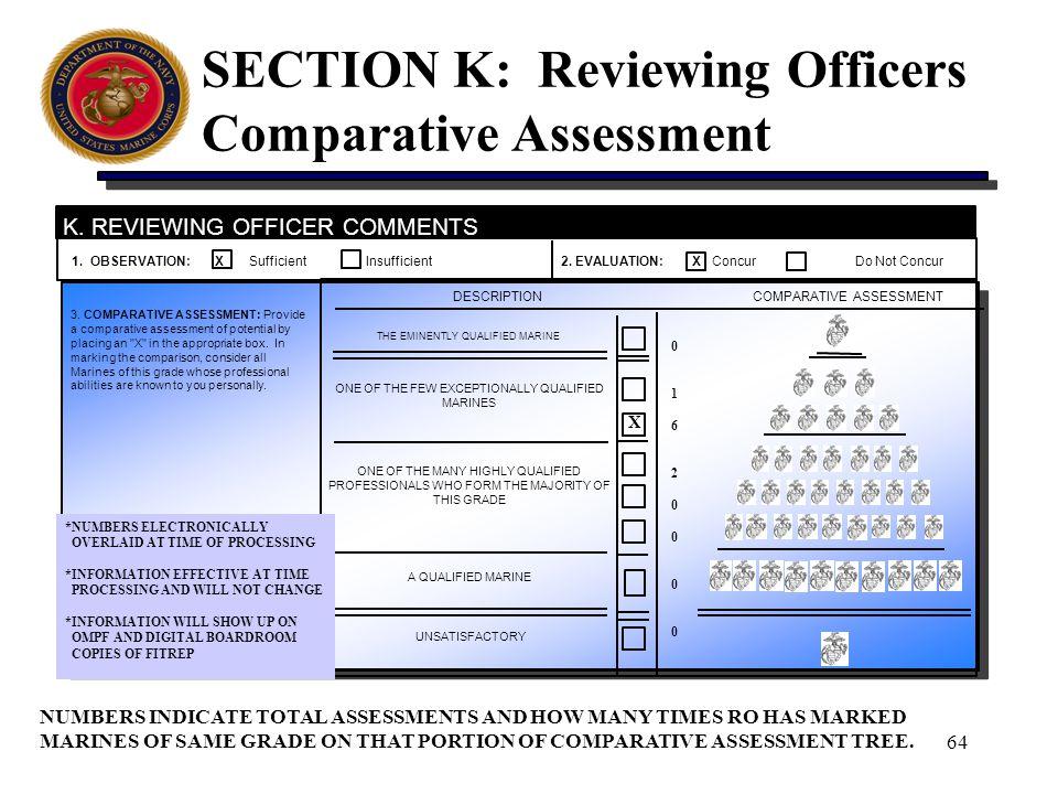 Performance Evaluation System (PES) - ppt download