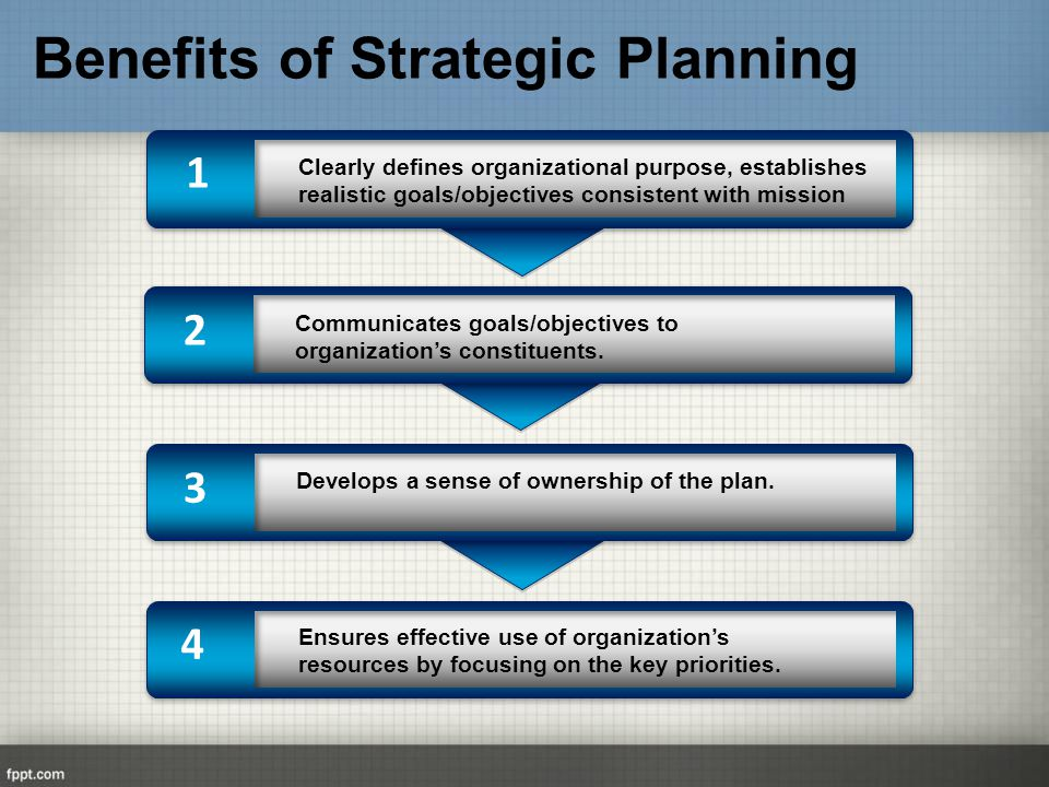Benefits of strategic management essay