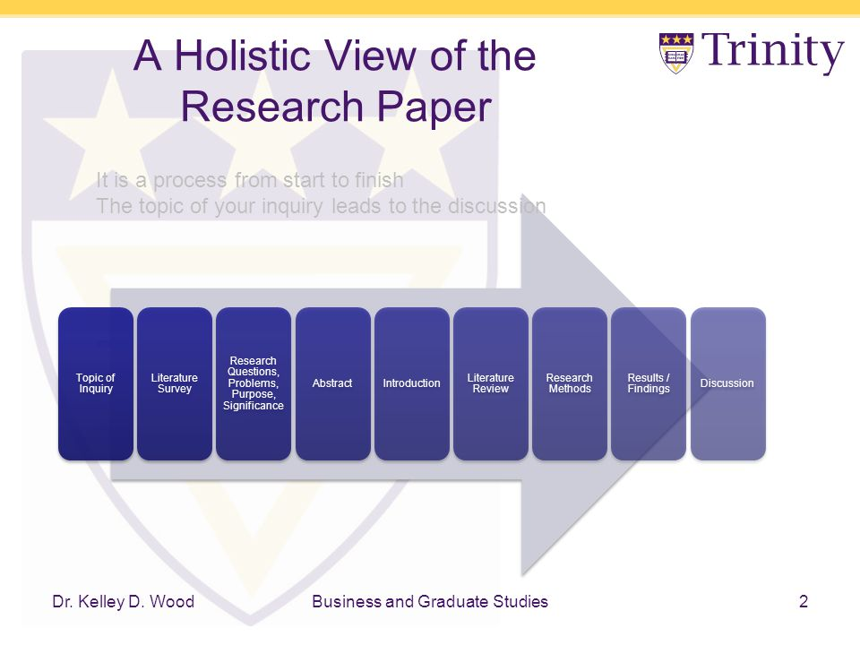 General Research Paper