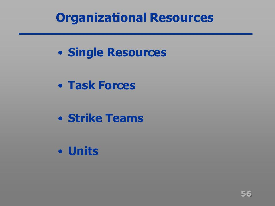 organizational resources Organizational leadership & resource management this program is designed to prepare students for leadership roles in private and public service environments in a two year format it also prepares students to continue their studies at the bachelor level.