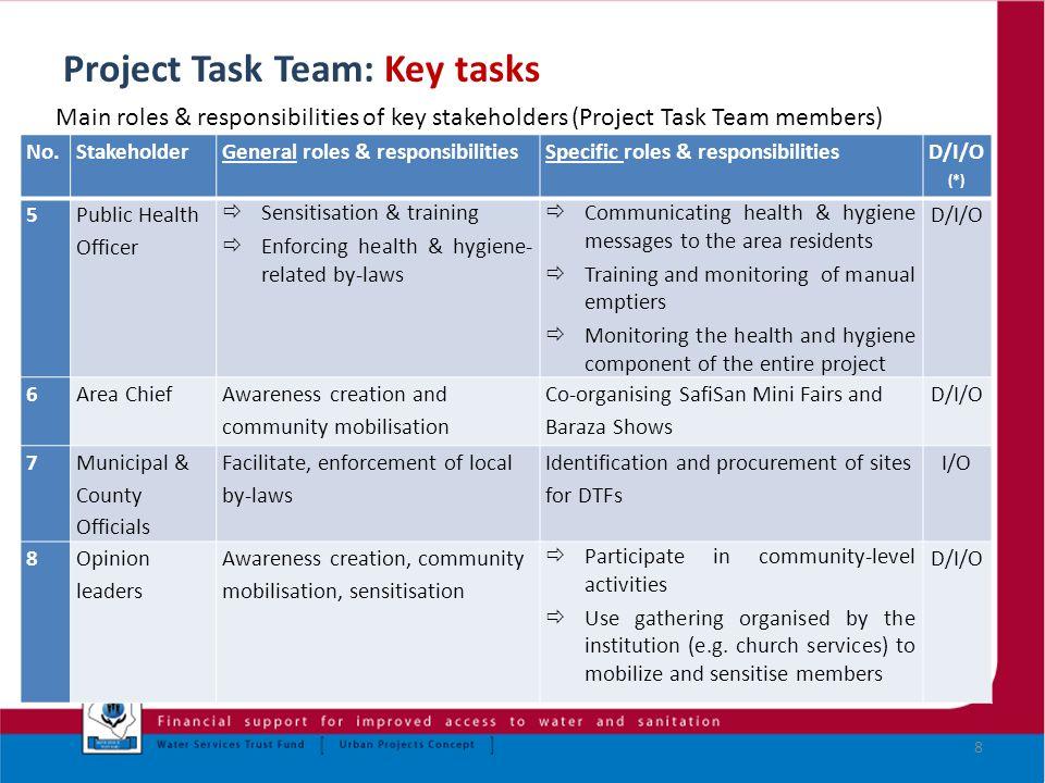unit 8 task 1 roles Nuria el khalifi  media level 3 menu unit 3 task 1 job roles and career opportunities reflective journal task 2  task 6 evaluation unit 1-2 due 16-10-2017.